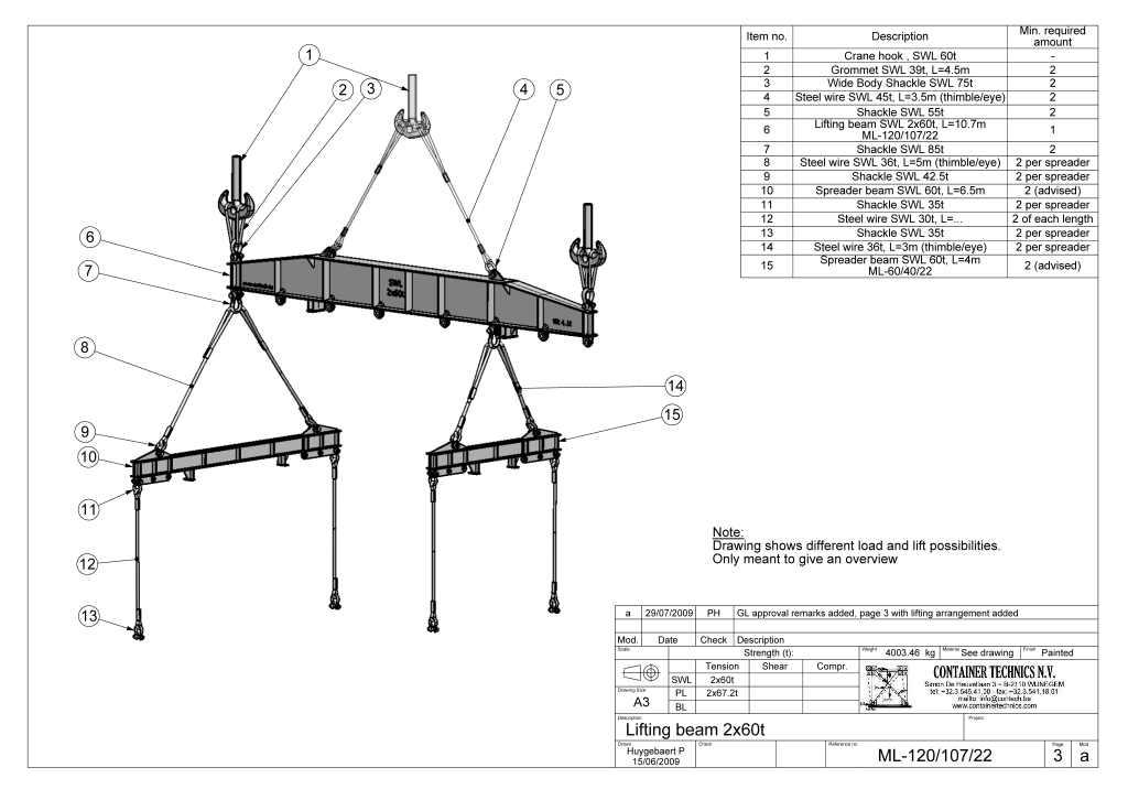 120t Lifting beam 2 x 80t cranes