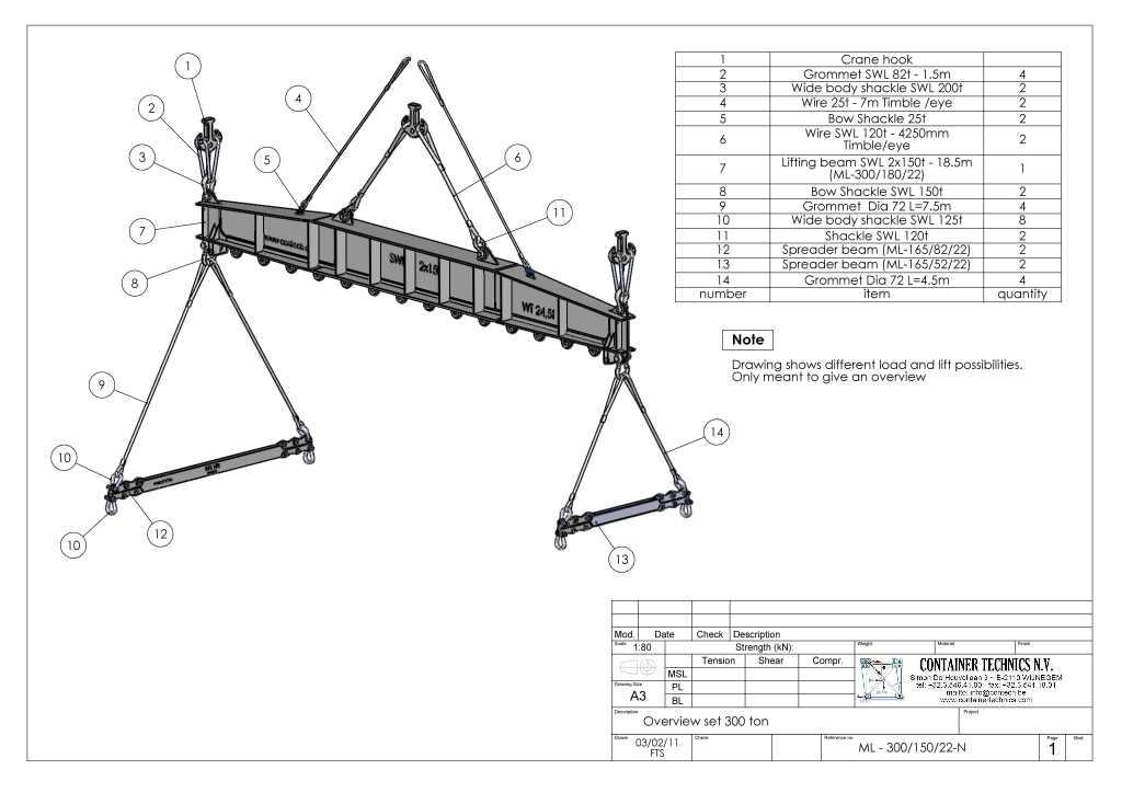sets hook crane diagrams names